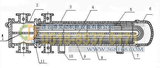 不锈钢U型管式换热器