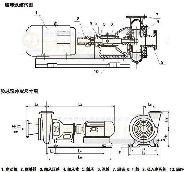 胶球清洗装置胶球泵生产厂家